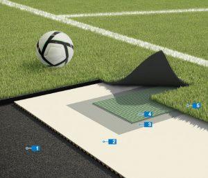 Các giải pháp xây dựng của MAPEI cho Khu liên hiệp thể thao