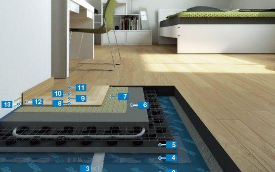 Hệ thống cách âm thi công sàn gỗ trên sàn sưởi ấm