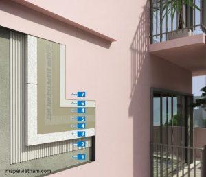 Hệ thống cách nhiệt cho nhà mới