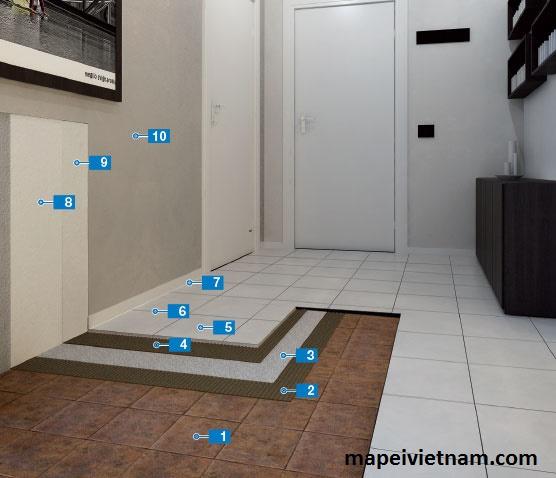 Ốp lát gạch đá lên sàn gạch cũ sử dụng màng chống nứt