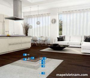 Ốp lát sàn gỗ lên sàn hiện hữu