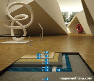 Thi công hệ thống cách âm và ốp lát sàn gỗ