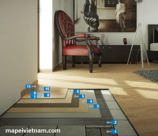 Thi công hệ thống cách âm và ốp lát sàn gỗ trên sàn gạch cũ